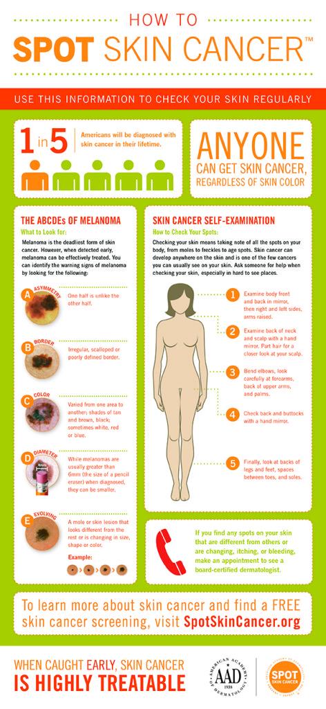 Dermatology - Wikipedia